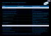 Dementia Questionnaire Activity Sheet