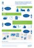 TENA_Solutions_Infographic.pdf