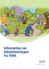 Information om inkontinenstyper fra TENA.pdf