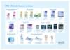 TENA Produktvælger.pdf