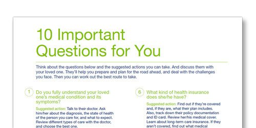 Illustrated list of the TENA Family Carer 10 Important questions template