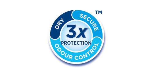 TENA 3x protection