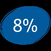 Infographic 8 percent - TENA Professional