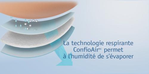 La technologie respirante ConfioAir™ - TENA Professionnels