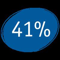 Infographic 41 percent - TENA Professional