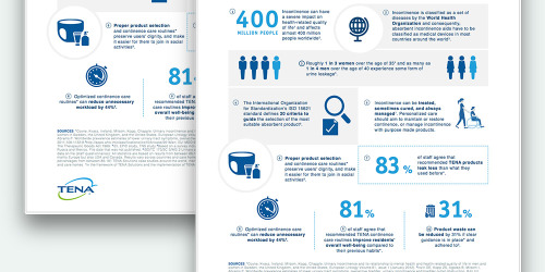 pdf download Continentiezorg begrijpen 10 feiten