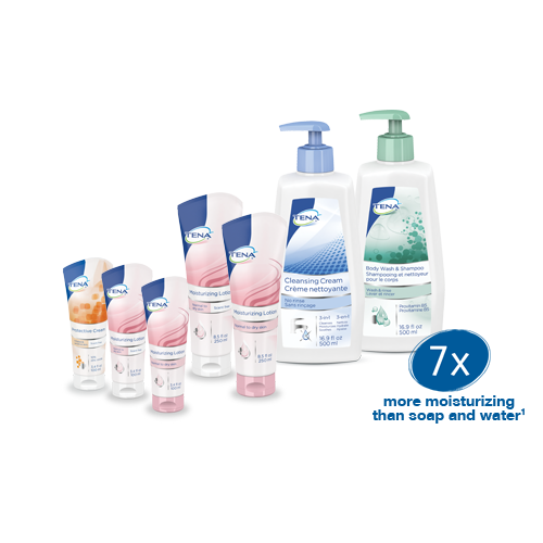 Image of TENA® Skincare Solutions Family of Products - TENA Professional