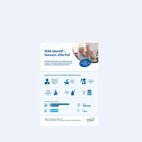 TENA Identifi informatieblad voor professionals